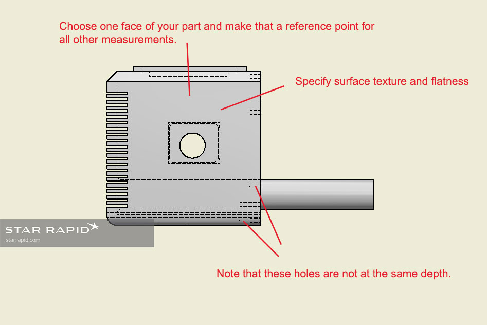 2D CAD file used to explain what is critical information for mfr.