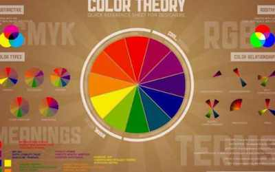 Everything You Need to Know About Color