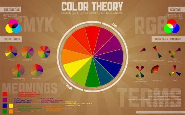 Color theory chart from Paper Leaf Designs