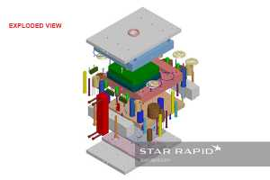 Exploded mold tool diagram, Star Rapid
