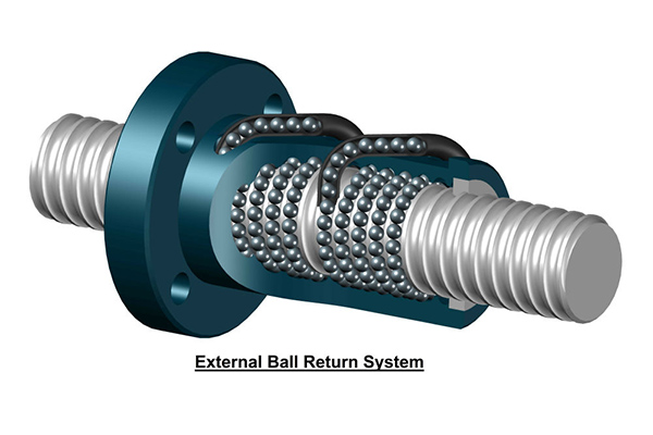 CAD image of cutaway of a ball lead screw