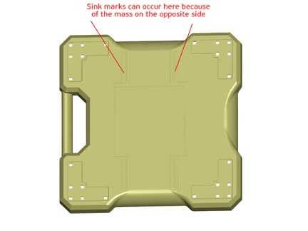 PIM sink mark illustration
