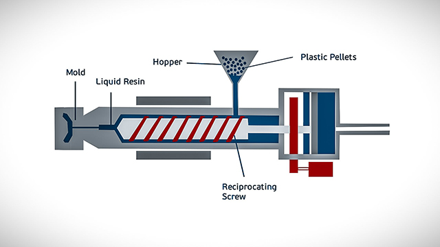 Cutaway diagram of plastic injection molding machine