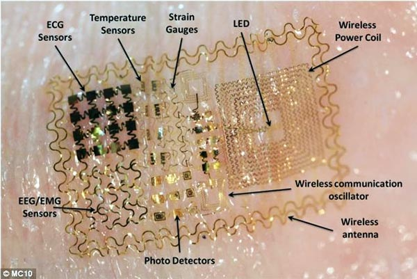 Flexible circuitry for medical wearables.