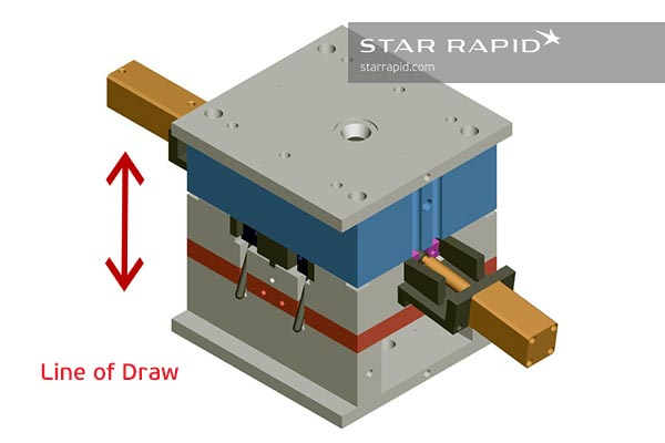Closed mold, nedap, line of draw detail