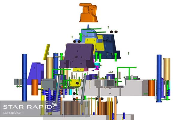 exploded tool, nedap case study, star rapid