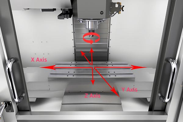 CNC mill coordinate system on Haas VF-2SS mill