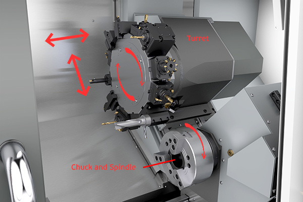 Detail of interior of Haas ST-20Y turning center with annotations