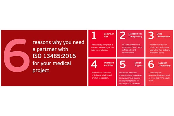 ISO 13485 banner image from Star Rapid