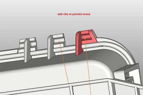 Showing FieldKit hinge detail